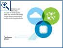 IBM: Chipentwicklung