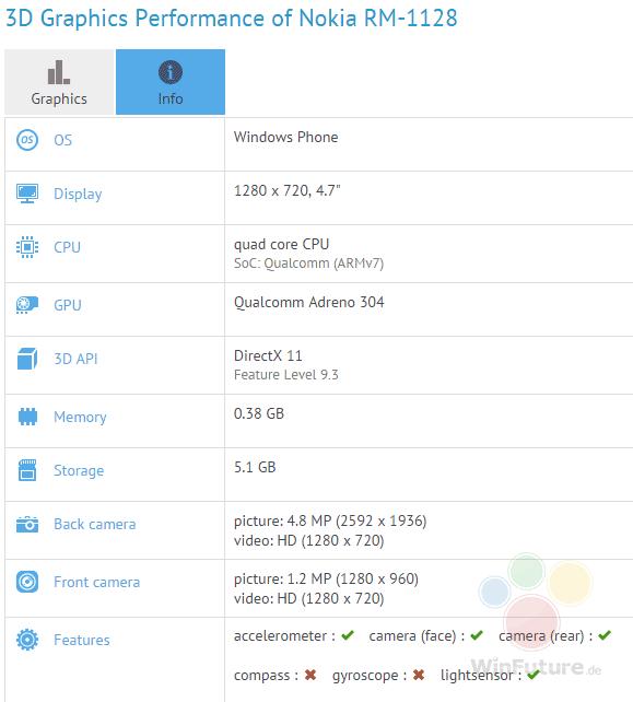 Microsoft Lumia RM-1128