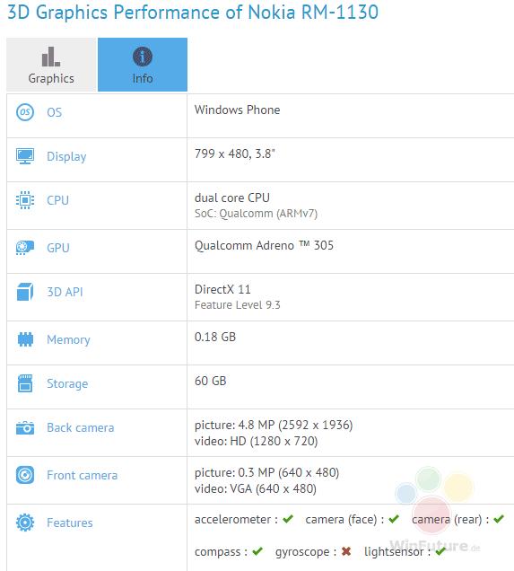 Microsoft Lumia RM-1130