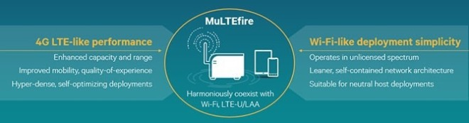 Qualcomm MuLTEfire