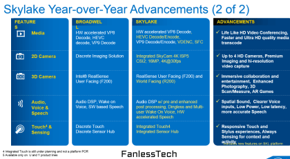 "Intel Core ""Skylake"" Prozessoren"