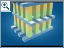 Intel & Micron: 3D XPoint Speicher