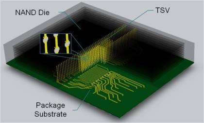 Toshiba: TSV-Flash