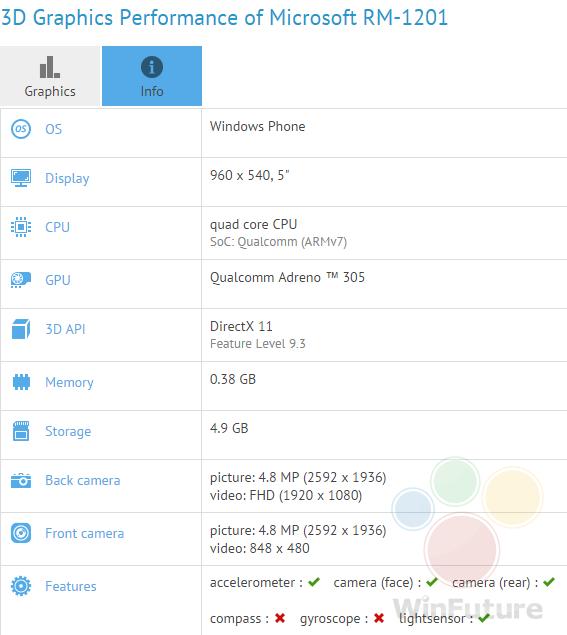 Microsoft Lumia RM-1201