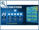 Intels Skylake-Serie
