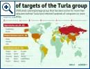 Turla-Analyse