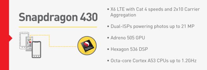 Qualcomm Snapdragon 430