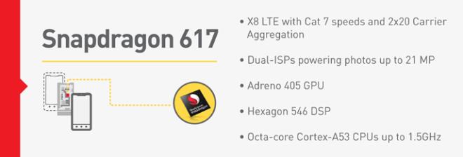 Qualcomm Snapdragon 617