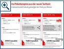 Vodafone Red One - Bild 4