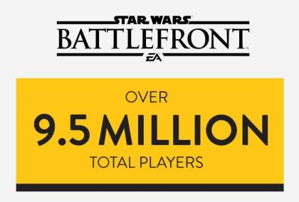 Star Wars: Battlefront - Daten der Beta