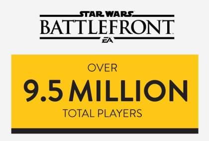 Star Wars: Battlefront - Daten der Beta