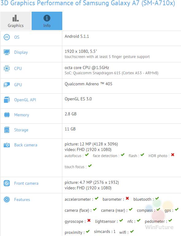 Samsung Galaxy A3 SM-A710
