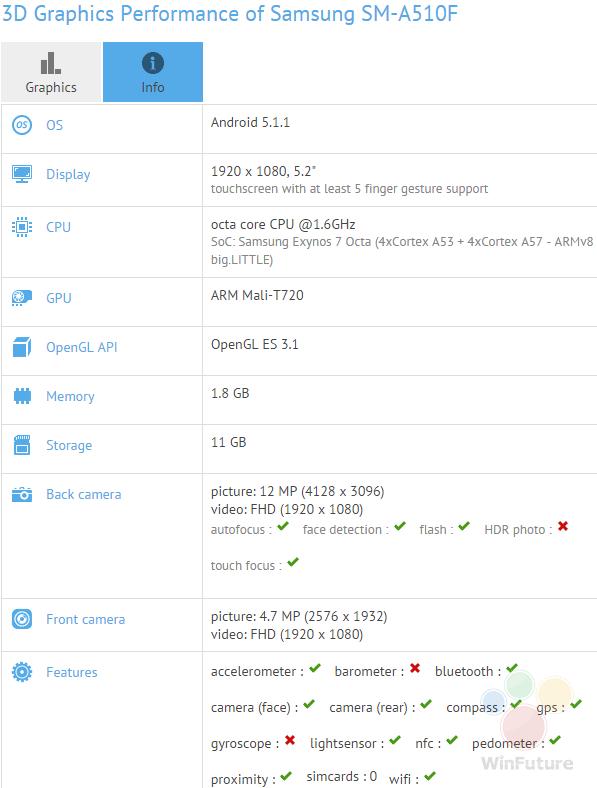 Samsung Galaxy A5 SM-A510