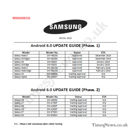 Samsung Roadmap Android 6.0