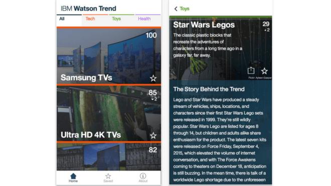 IBM Watson Trend App