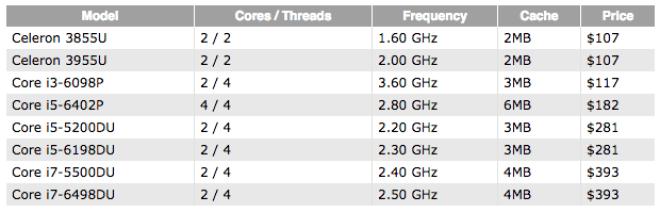 Intel: Acht neue CPUs (Preisliste 30.12.2015)
