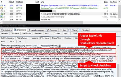 Trend Micro: Malvertising mit Let's Encrypt