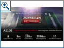 AMD Opteron A1100-Serie