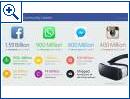Facebook 4Q15