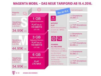 Telekom: Magenta Mobil (Februar 2016)