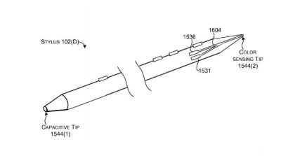 Patent Farbsensibler Stylus