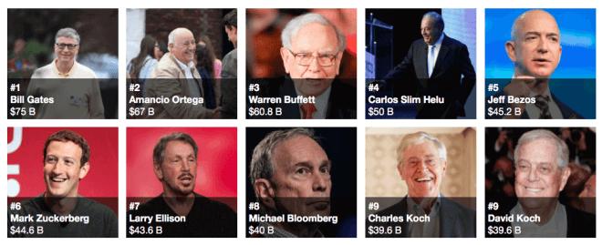 Forbes Superreiche 2016