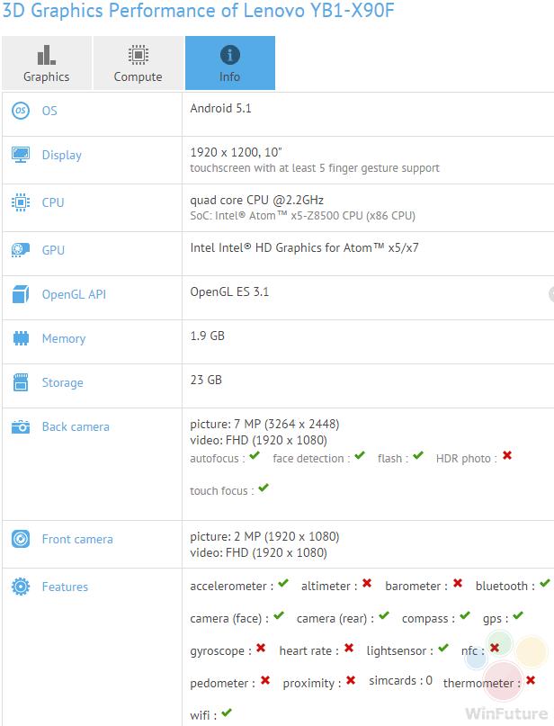 "Lenovo YB1-X90F & YB1-X90L ""Yoga Book"""