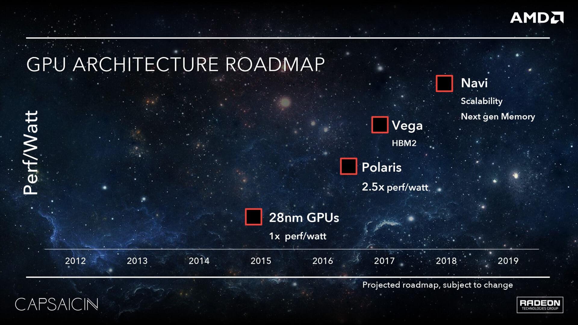 Polaris Vega Navi Amd Stellt Grafikchip Roadmap Bis 2018 Vor