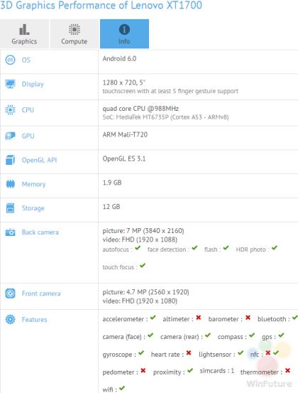 Lenovo XT1700 & XT1706