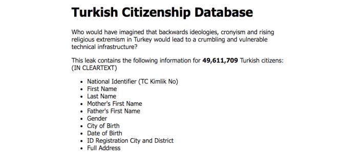 Turkish Citizenship Database