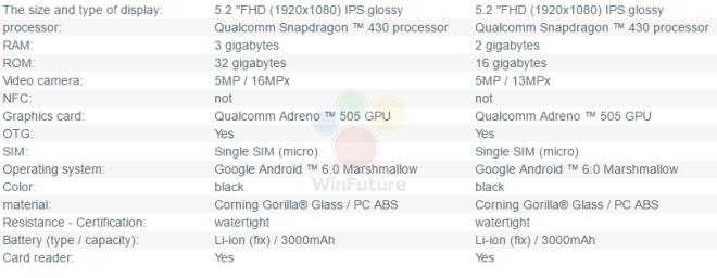 Lenovo Moto G 4th Generation