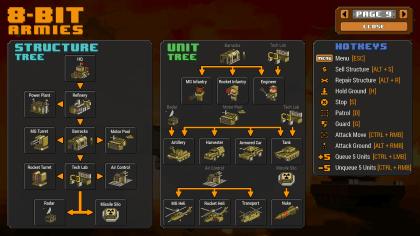 8-bit Armies: Command & Conquer-Klon von Petroglyph