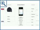 Google Jacquard Levi's Commuter Jacke