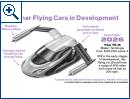 Fliegende Autos: Beispiele von Bloomberg