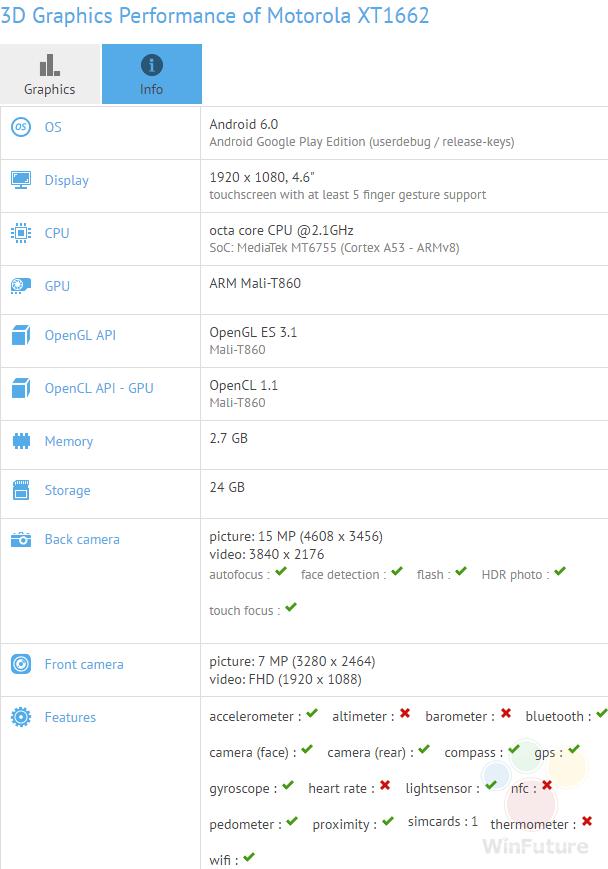 Motorola XT1662