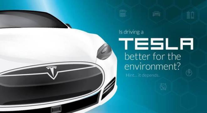 Ist Tesla fahren wirklich besser für die Umwelt?