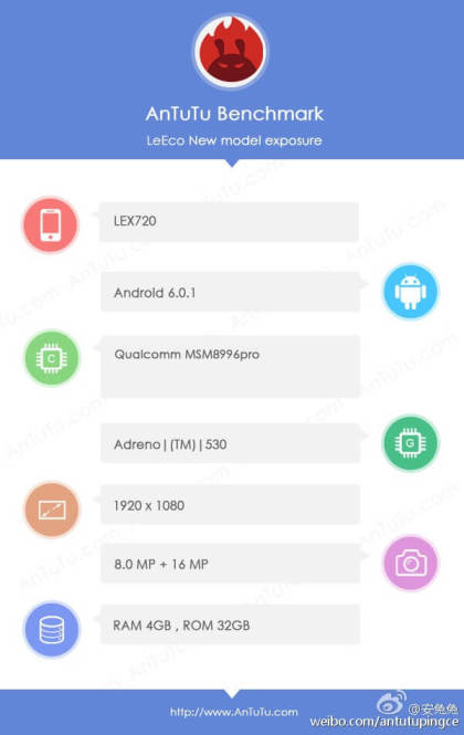 AnTuTu-Benchmark f�r Qualcomm Snapdragon MSM8996PRO