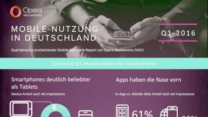 Infografik: Mobile Internetnutzung in Deutschland