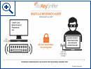 Keysniffer Bastille Networks