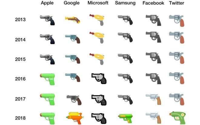 Wasserpistole statt Kanonen-Emoji