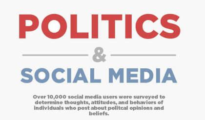Politik auf Facebook