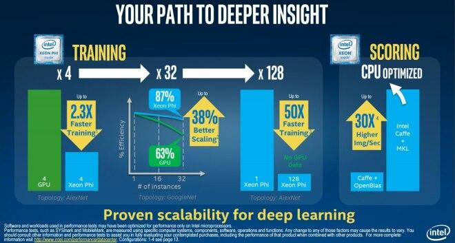 Intel vs. Nvidia