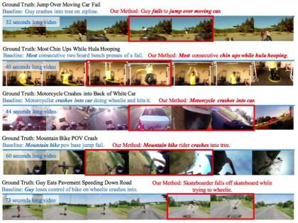 Analyse von Video-Inhalten