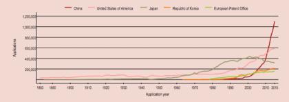 Patentanträge 2015