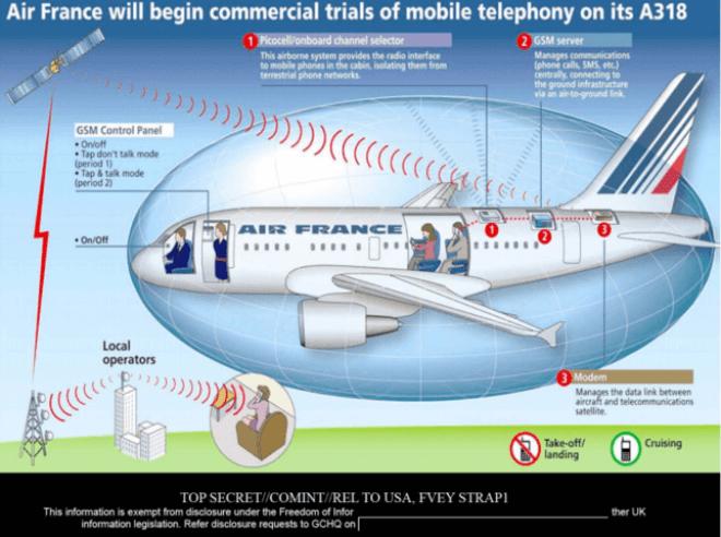 Thieving Magpie Überwachungsprogramm von GCHQ & NSA
