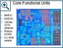 AMD: Erste Daten zu neuen Ryzen-CPUs