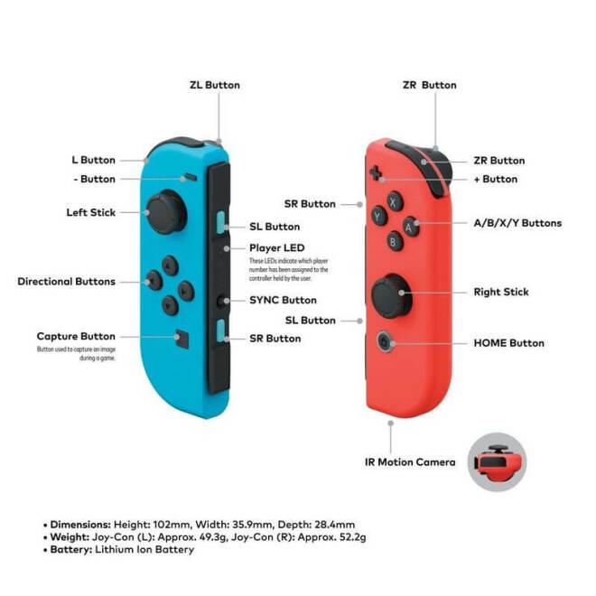 Switch Präsentation
