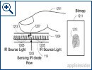 Apple-Patent zum Display als Fingerabdruck-Scanner