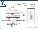 Apple-Patent zum Display als Fingerabdruck-Scanner