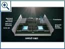 AMD: Naples